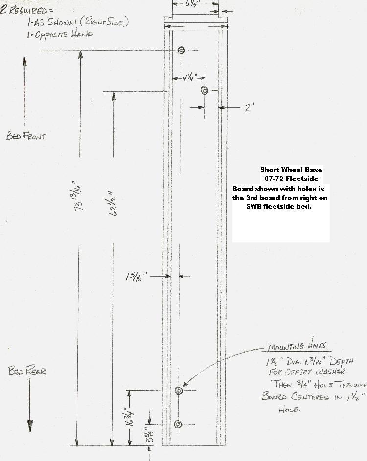 Bedwood Bold Holes The 1947 Present Chevrolet Amp Gmc