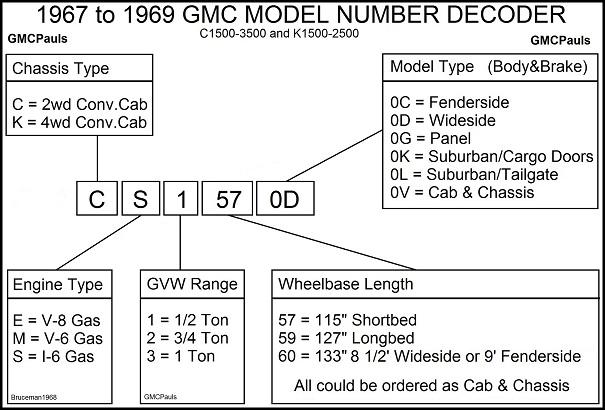 67-72 GMC